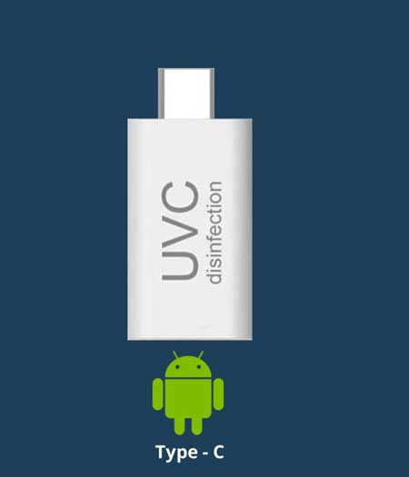 USB-android